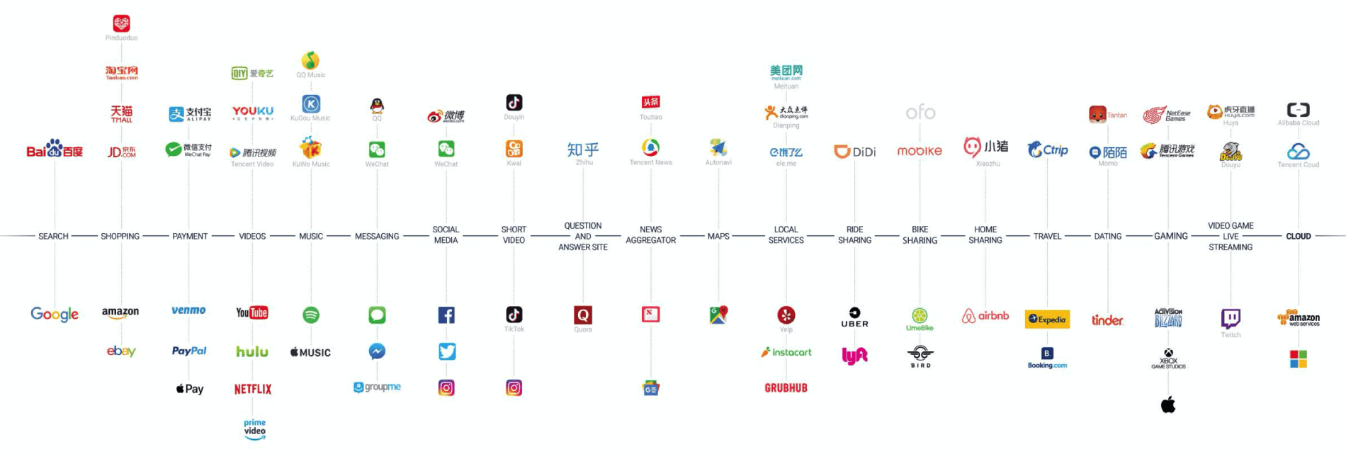 China Internet Report 2019.