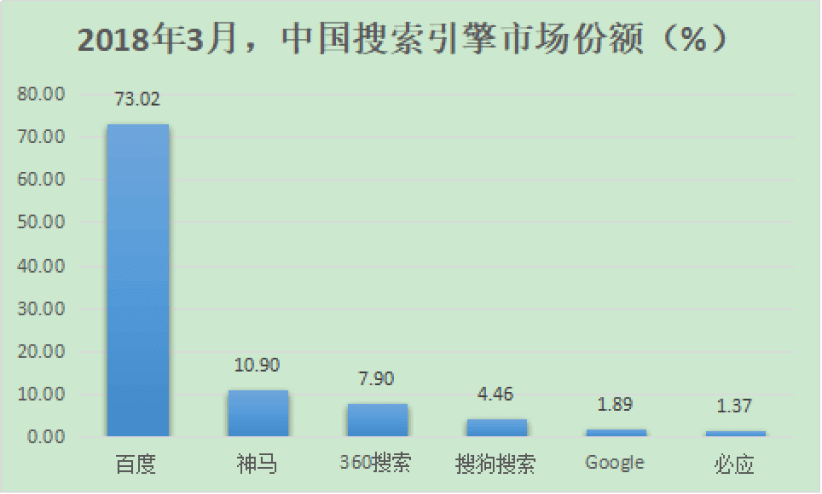 search engine china.